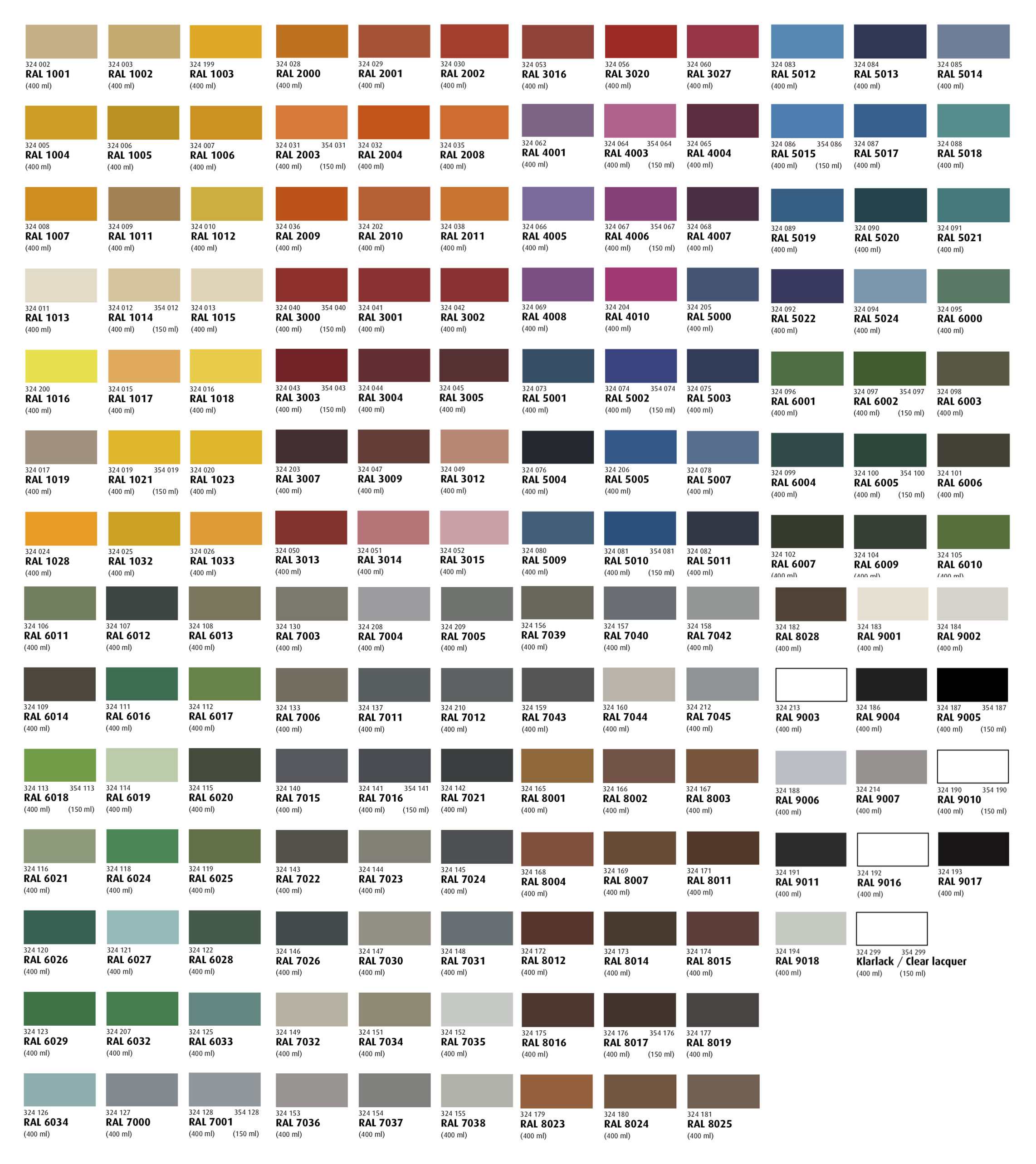 Las Vegas Powder Coat Color Options
